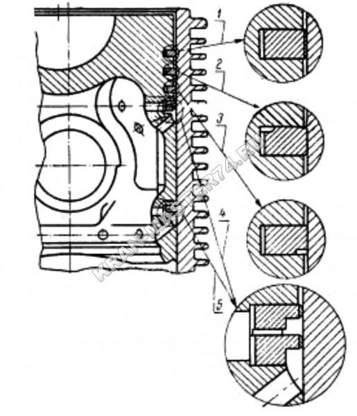 Установка поршневых колец на д 144