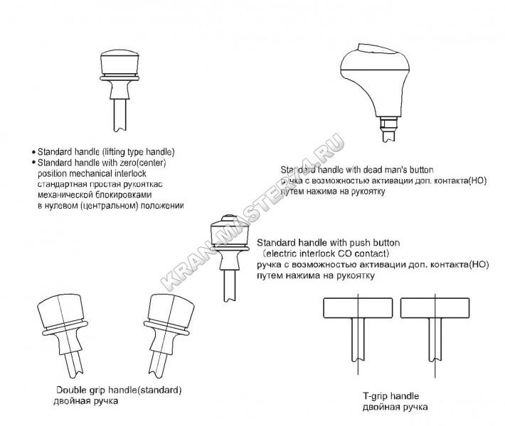 Типы устанавлеваемых ручек для джойстиков QT7B