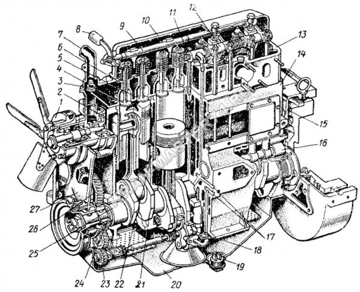 22Двигатель д 65 ремонт и разборка своими руками